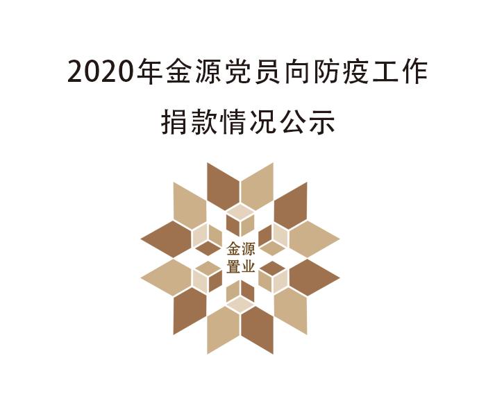 2020年金源公司党员向防疫工作捐款情况公示